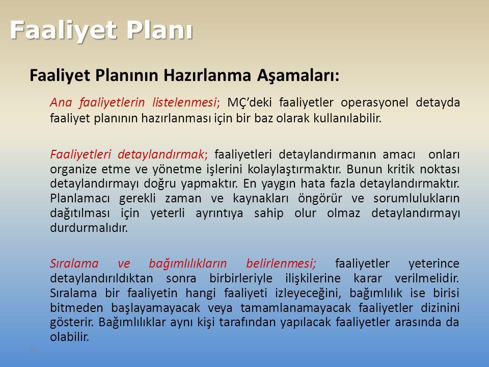 81 Faaliyet Planının Hazırlanma Aşamaları: Ana faaliyetlerin listelenmesi; MÇ'deki faaliyetler operasyonel detayda faaliyet planının hazırlanması için bir baz olarak kullanılabilir.
