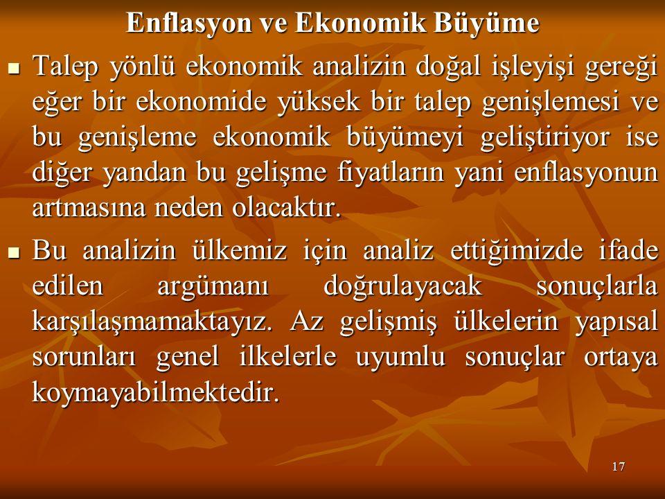 17 Enflasyon ve Ekonomik Büyüme Talep yönlü ekonomik analizin doğal işleyişi gereği eğer bir ekonomide yüksek bir talep genişlemesi ve bu genişleme ekonomik büyümeyi geliştiriyor ise diğer yandan bu gelişme fiyatların yani enflasyonun artmasına neden olacaktır.
