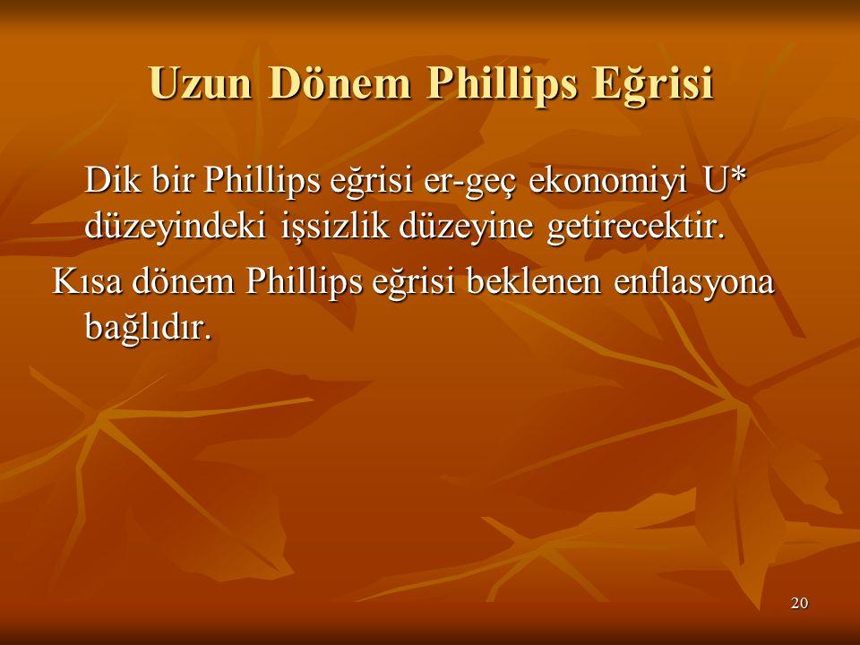 20 Uzun Dönem Phillips Eğrisi Dik bir Phillips eğrisi er-geç ekonomiyi U* düzeyindeki işsizlik düzeyine getirecektir. Kısa dönem Phillips eğrisi bekle
