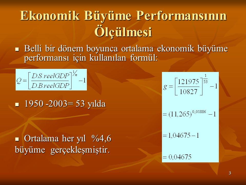 3 Ekonomik Büyüme Performansının Ölçülmesi Belli bir dönem boyunca ortalama ekonomik büyüme performansı için kullanılan formül: Belli bir dönem boyunca ortalama ekonomik büyüme performansı için kullanılan formül: 1950 -2003= 53 yılda 1950 -2003= 53 yılda Ortalama her yıl %4,6 Ortalama her yıl %4,6 büyüme gerçekleşmiştir.