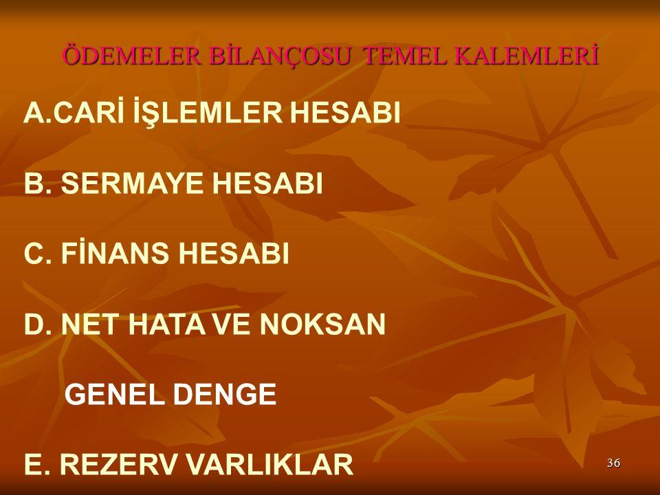 36 A.CARİ İŞLEMLER HESABI B.SERMAYE HESABI C. FİNANS HESABI D.