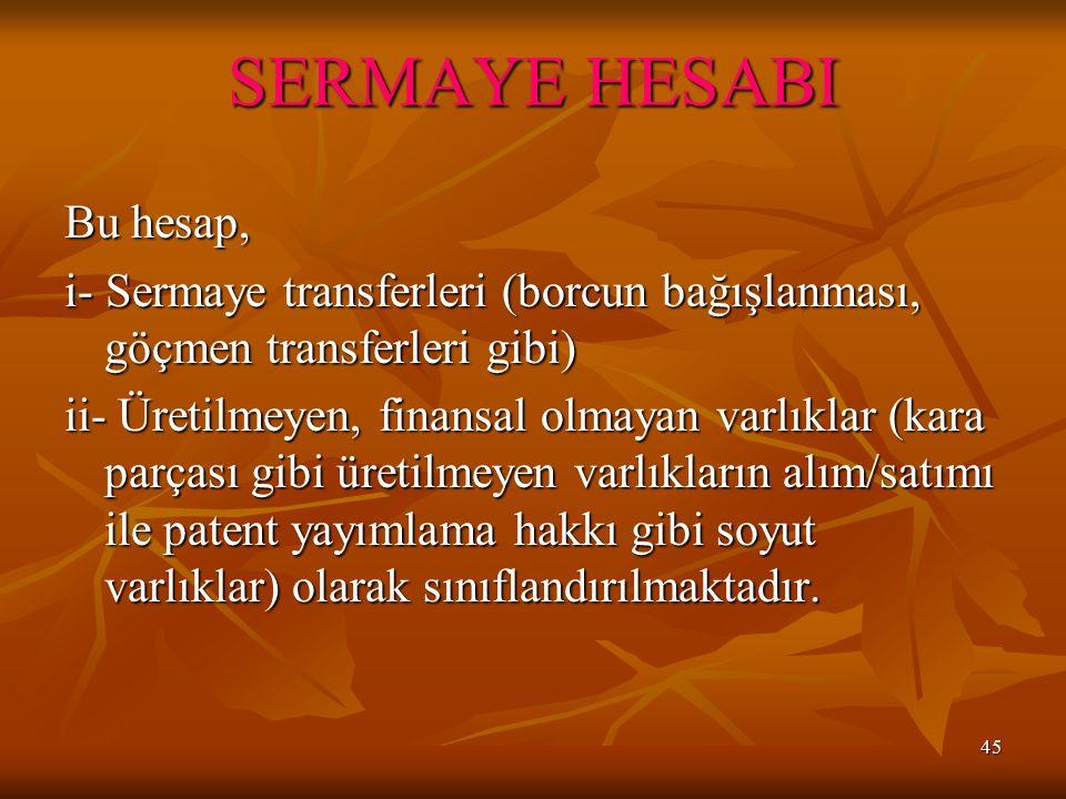 45 SERMAYE HESABI Bu hesap, i- Sermaye transferleri (borcun bağışlanması, göçmen transferleri gibi) ii- Üretilmeyen, finansal olmayan varlıklar (kara