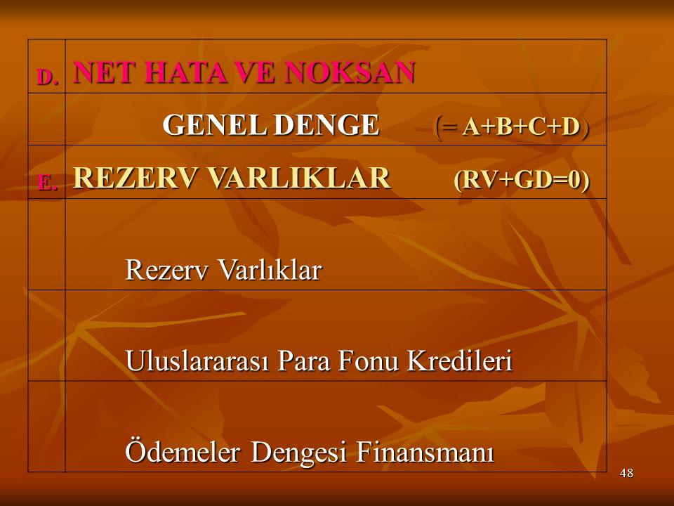 48 D. NET HATA VE NOKSAN GENEL DENGE ( = A+B+C+D) GENEL DENGE ( = A+B+C+D) E. REZERV VARLIKLAR (RV+GD=0) Rezerv Varlıklar Rezerv Varlıklar Uluslararas