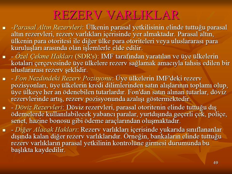 49 REZERV VARLIKLAR -Parasal Altın Rezervleri: Ülkenin parasal yetkilisinin elinde tuttuğu parasal altın rezervleri, rezerv varlıkları içerisinde yer almaktadır.
