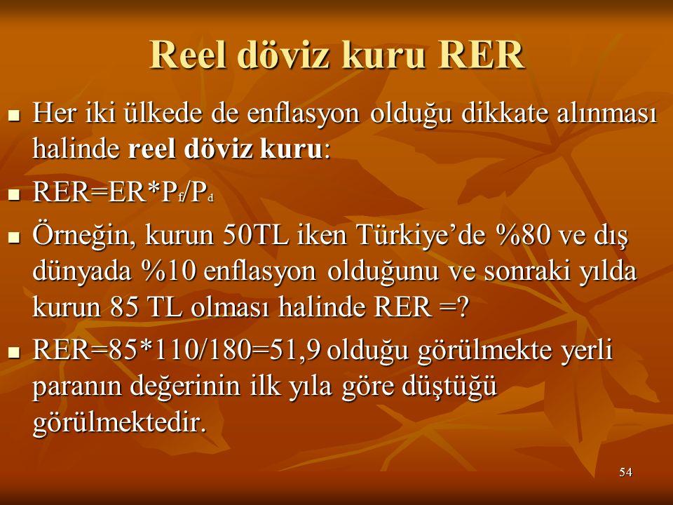 Reel döviz kuru RER Her iki ülkede de enflasyon olduğu dikkate alınması halinde reel döviz kuru: Her iki ülkede de enflasyon olduğu dikkate alınması halinde reel döviz kuru: RER=ER*P f /P d RER=ER*P f /P d Örneğin, kurun 50TL iken Türkiye'de %80 ve dış dünyada %10 enflasyon olduğunu ve sonraki yılda kurun 85 TL olması halinde RER =.