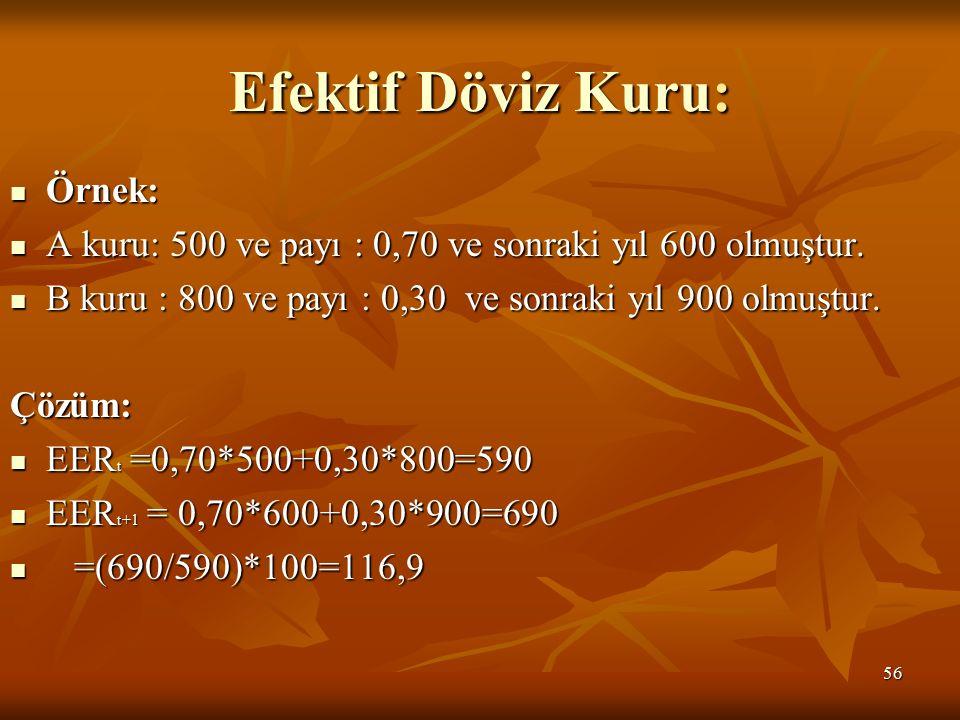 56 Örnek: Örnek: A kuru: 500 ve payı : 0,70 ve sonraki yıl 600 olmuştur. A kuru: 500 ve payı : 0,70 ve sonraki yıl 600 olmuştur. B kuru : 800 ve payı