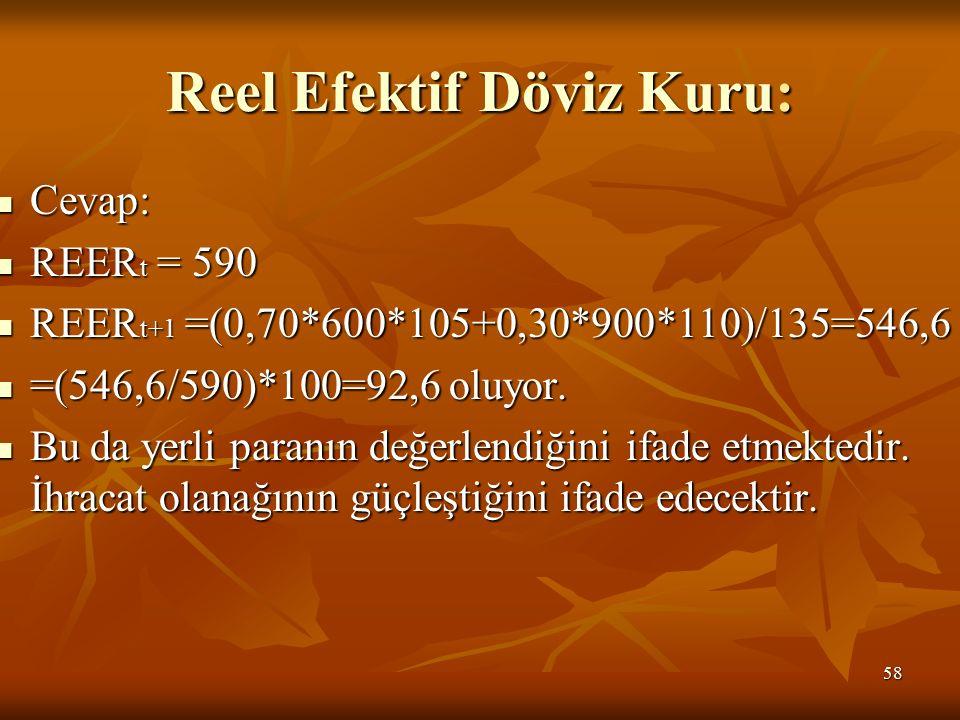 Cevap: Cevap: REER t = 590 REER t = 590 REER t+1 =(0,70*600*105+0,30*900*110)/135=546,6 REER t+1 =(0,70*600*105+0,30*900*110)/135=546,6 =(546,6/590)*100=92,6 oluyor.