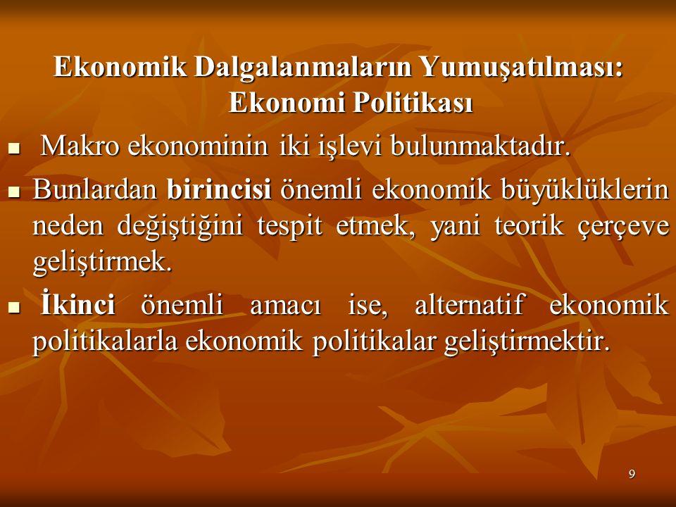 9 Ekonomik Dalgalanmaların Yumuşatılması: Ekonomi Politikası Makro ekonominin iki işlevi bulunmaktadır. Makro ekonominin iki işlevi bulunmaktadır. Bun