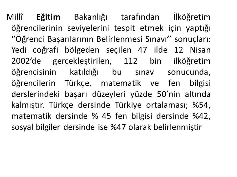 Millî Eğitim Bakanlığı tarafından İlköğretim öğrencilerinin seviyelerini tespit etmek için yaptığı ''Öğrenci Başarılarının Belirlenmesi Sınavı'' sonuçları: Yedi coğrafi bölgeden seçilen 47 ilde 12 Nisan 2002'de gerçekleştirilen, 112 bin ilköğretim öğrencisinin katıldığı bu sınav sonucunda, öğrencilerin Türkçe, matematik ve fen bilgisi derslerindeki başarı düzeyleri yüzde 50'nin altında kalmıştır.