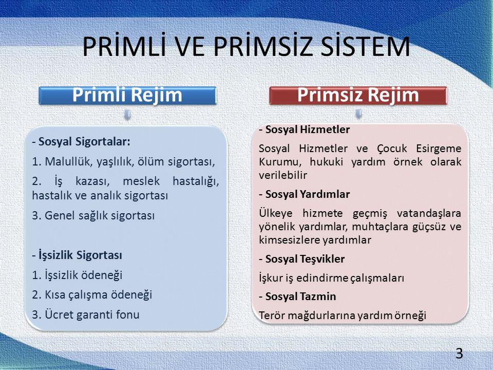 PRİMLİ VE PRİMSİZ SİSTEM 3 Primli Rejim - Sosyal Sigortalar: 1.