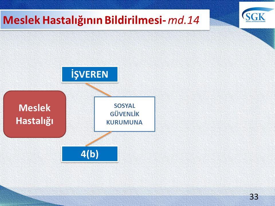 33 İŞVEREN SOSYAL GÜVENLİK KURUMUNA Meslek Hastalığı 4(b)