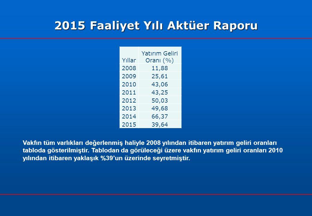 2015 Faaliyet Yılı Aktüer Raporu Vakfın tüm varlıkları değerlenmiş haliyle 2008 yılından itibaren yatırım geliri oranları tabloda gösterilmiştir.