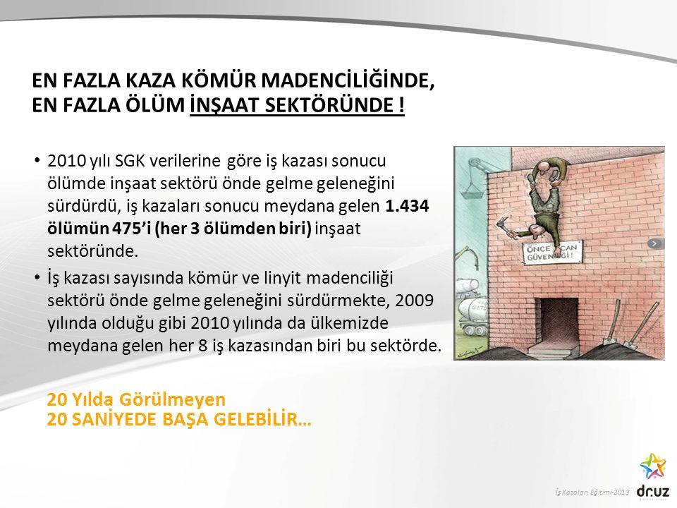 İş Kazaları Eğitimi-2013 EN FAZLA KAZA KÖMÜR MADENCİLİĞİNDE, EN FAZLA ÖLÜM İNŞAAT SEKTÖRÜNDE .