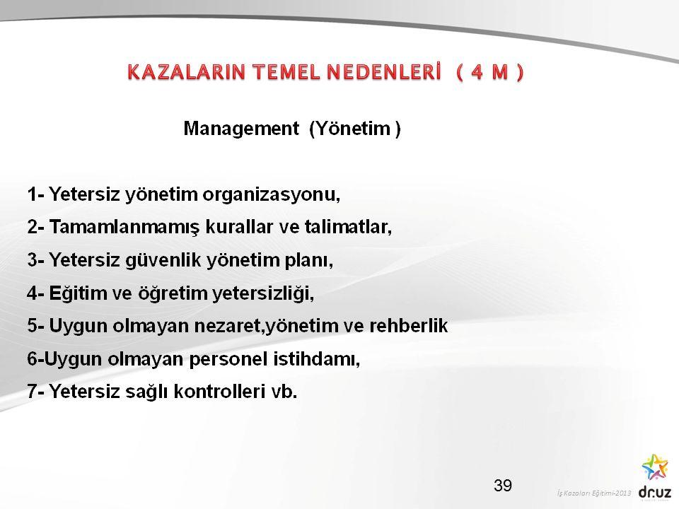 İş Kazaları Eğitimi-2013 39