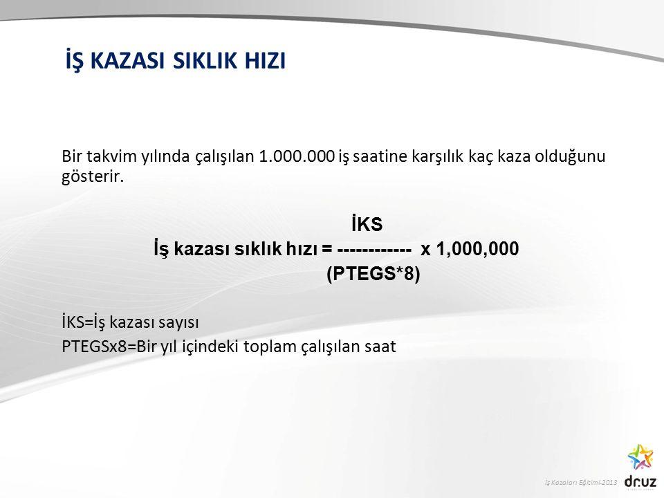 İş Kazaları Eğitimi-2013 İŞ KAZASI SIKLIK HIZI Bir takvim yılında çalışılan 1.000.000 iş saatine karşılık kaç kaza olduğunu gösterir.