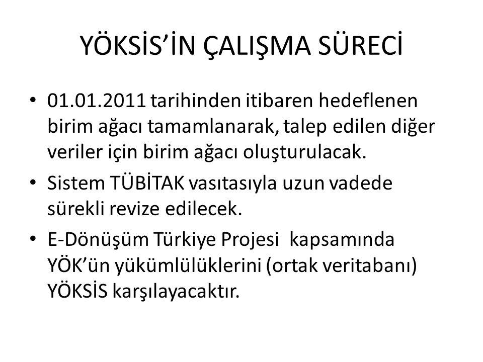 YÖKSİS'İN ÇALIŞMA SÜRECİ 01.01.2011 tarihinden itibaren hedeflenen birim ağacı tamamlanarak, talep edilen diğer veriler için birim ağacı oluşturulacak.