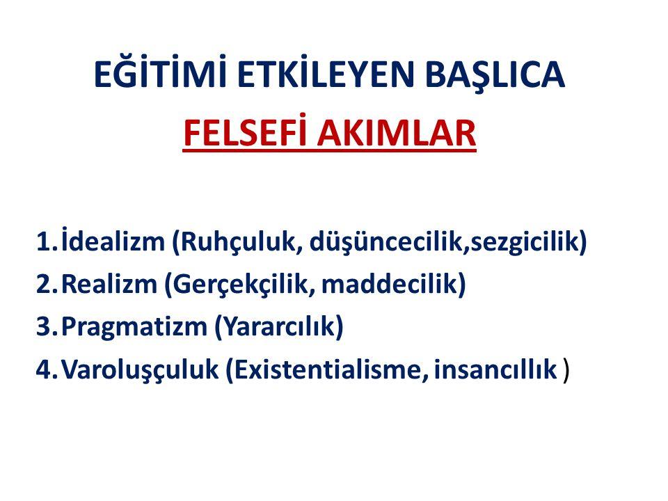EĞİTİMİ ETKİLEYEN BAŞLICA FELSEFİ AKIMLAR 1.İdealizm (Ruhçuluk, düşüncecilik,sezgicilik) 2.Realizm (Gerçekçilik, maddecilik) 3.Pragmatizm (Yararcılık) 4.Varoluşçuluk (Existentialisme, insancıllık )