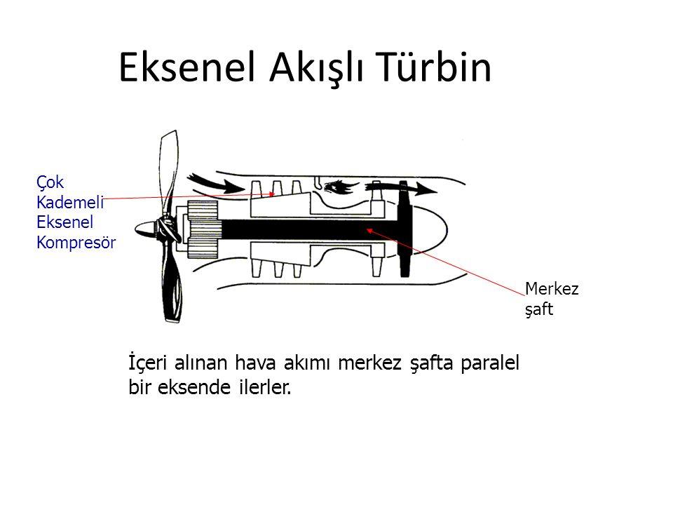 Eksenel Akışlı Türbin İçeri alınan hava akımı merkez şafta paralel bir eksende ilerler. Çok Kademeli Eksenel Kompresör Merkez şaft