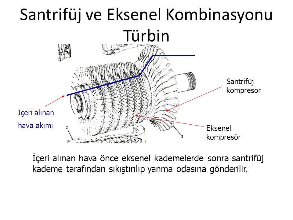 Santrifüj ve Eksenel Kombinasyonu Türbin İçeri alınan hava akımı Eksenel kompresör Santrifüj kompresör İçeri alınan hava önce eksenel kademelerde sonr