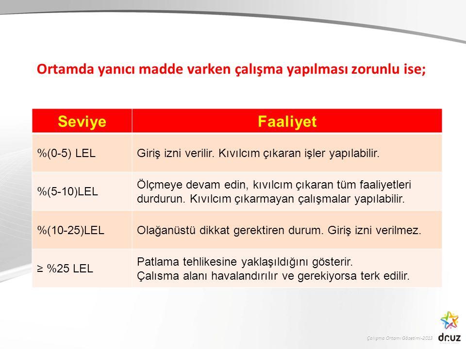 Çalışma Ortamı Gözetimi-2013 Ortamda yanıcı madde varken çalışma yapılması zorunlu ise; SeviyeFaaliyet %(0-5) LELGiriş izni verilir.