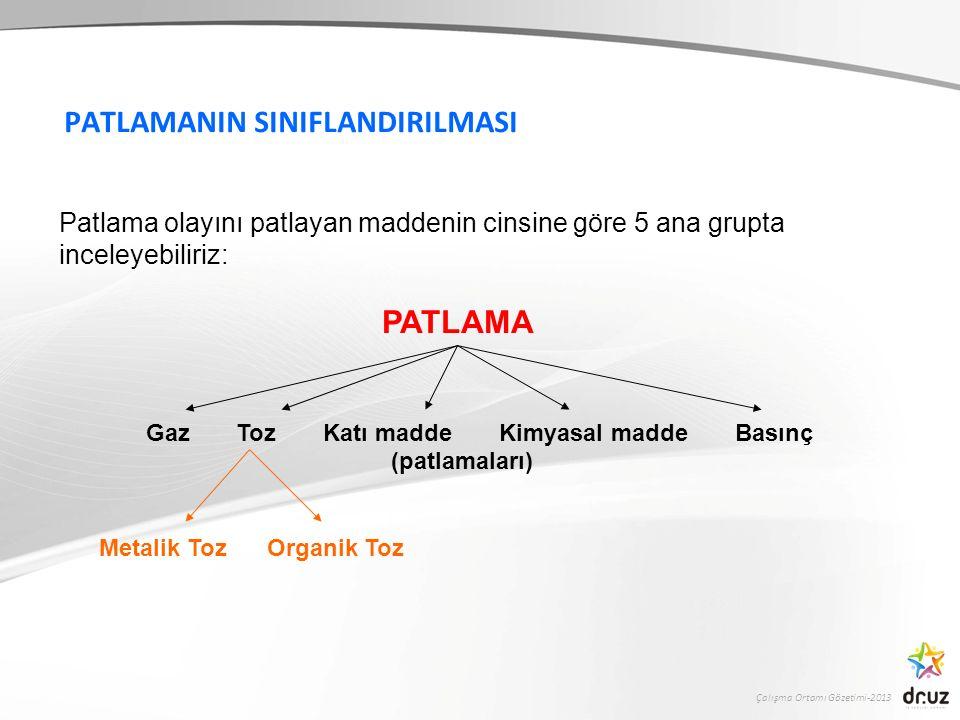 Çalışma Ortamı Gözetimi-2013 PATLAMANIN SINIFLANDIRILMASI Patlama olayını patlayan maddenin cinsine göre 5 ana grupta inceleyebiliriz: PATLAMA Gaz Toz Katı madde Kimyasal madde Basınç (patlamaları) Metalik Toz Organik Toz