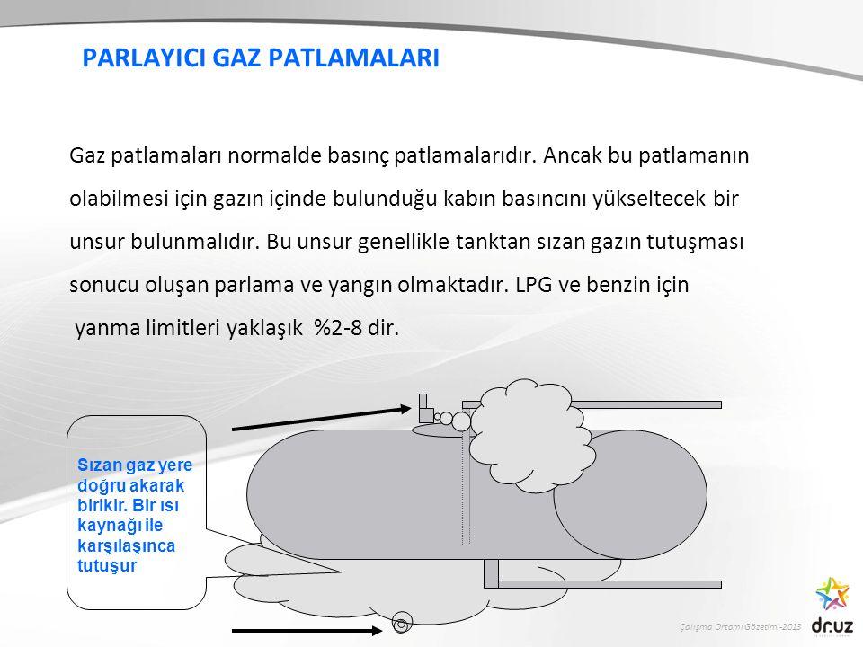 Çalışma Ortamı Gözetimi-2013 PARLAYICI GAZ PATLAMALARI Gaz patlamaları normalde basınç patlamalarıdır. Ancak bu patlamanın olabilmesi için gazın içind