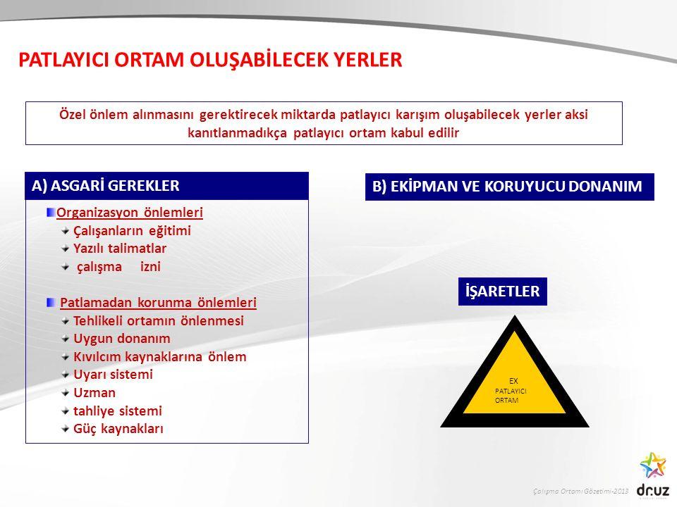 Çalışma Ortamı Gözetimi-2013 PATLAYICI ORTAM OLUŞABİLECEK YERLER A) ASGARİ GEREKLER İŞARETLER Özel önlem alınmasını gerektirecek miktarda patlayıcı karışım oluşabilecek yerler aksi kanıtlanmadıkça patlayıcı ortam kabul edilir Organizasyon önlemleri Çalışanların eğitimi Yazılı talimatlar çalışma izni Patlamadan korunma önlemleri Tehlikeli ortamın önlenmesi Uygun donanım Kıvılcım kaynaklarına önlem Uyarı sistemi Uzman tahliye sistemi Güç kaynakları B) EKİPMAN VE KORUYUCU DONANIM EX PATLAYICI ORTAM