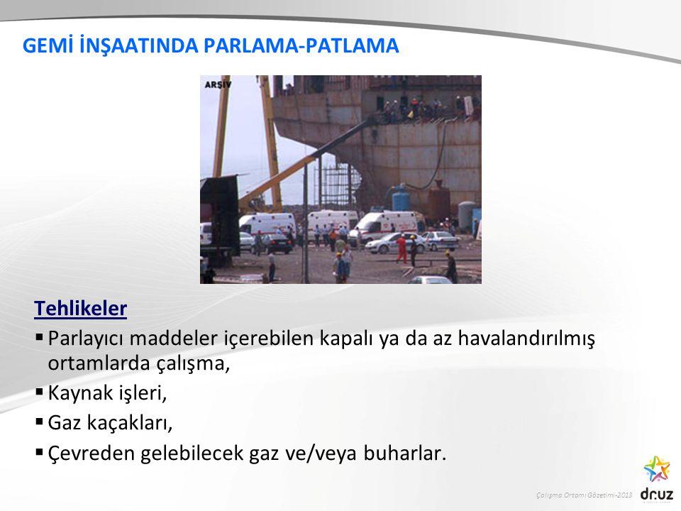 Çalışma Ortamı Gözetimi-2013 GEMİ İNŞAATINDA PARLAMA-PATLAMA Tehlikeler  Parlayıcı maddeler içerebilen kapalı ya da az havalandırılmış ortamlarda çal