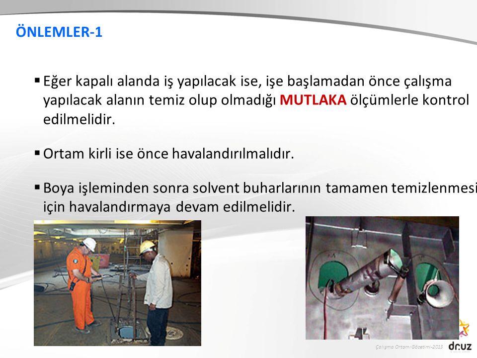 Çalışma Ortamı Gözetimi-2013 ÖNLEMLER-1  Eğer kapalı alanda iş yapılacak ise, işe başlamadan önce çalışma yapılacak alanın temiz olup olmadığı MUTLAKA ölçümlerle kontrol edilmelidir.