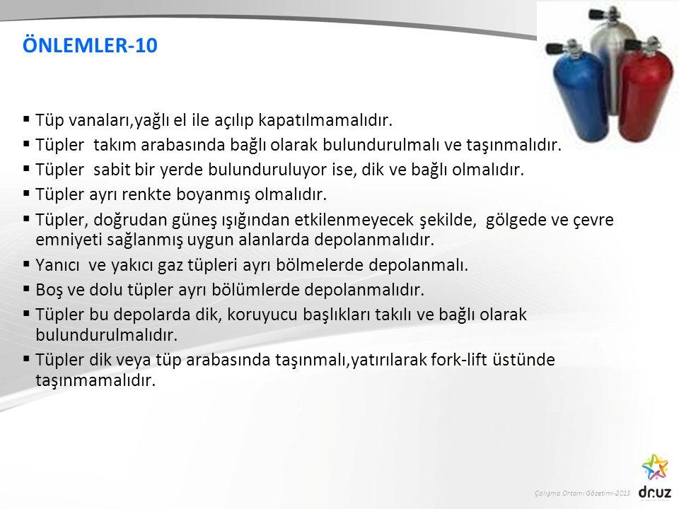 Çalışma Ortamı Gözetimi-2013 ÖNLEMLER-10  Tüp vanaları,yağlı el ile açılıp kapatılmamalıdır.