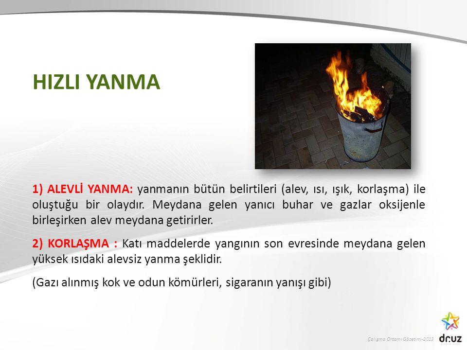 Çalışma Ortamı Gözetimi-2013 1) ALEVLİ YANMA: yanmanın bütün belirtileri (alev, ısı, ışık, korlaşma) ile oluştuğu bir olaydır. Meydana gelen yanıcı bu