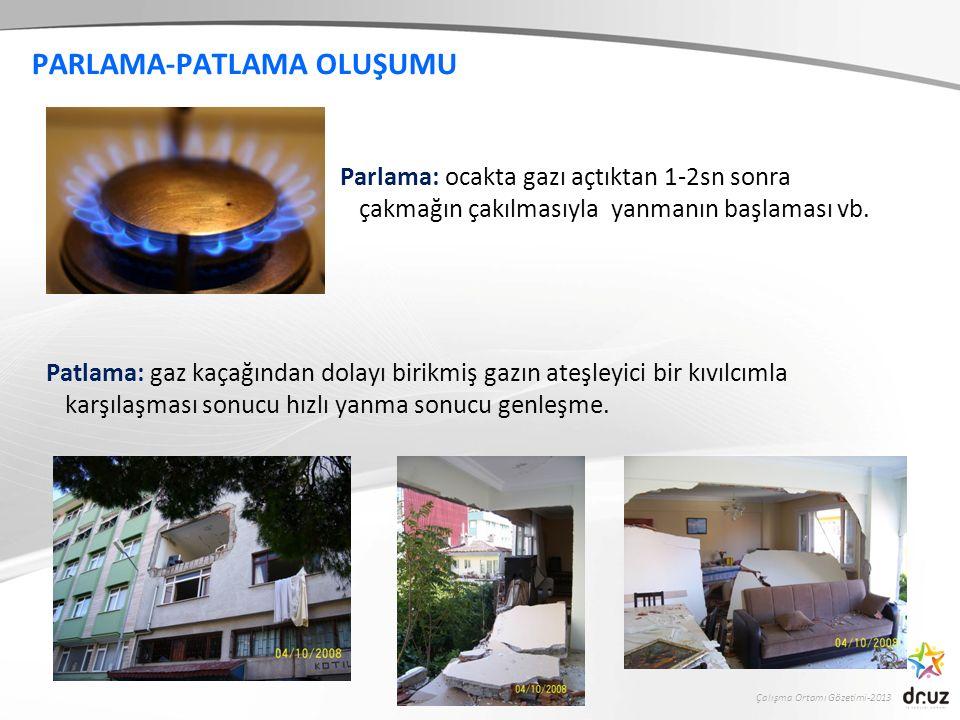 Çalışma Ortamı Gözetimi-2013 PARLAMA-PATLAMA OLUŞUMU Parlama: ocakta gazı açtıktan 1-2sn sonra çakmağın çakılmasıyla yanmanın başlaması vb. Patlama: g