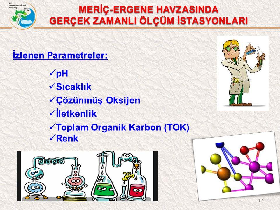 İzlenen Parametreler: pH Sıcaklık Çözünmüş Oksijen İletkenlik Toplam Organik Karbon (TOK) Renk 17 MERİÇ-ERGENE HAVZASINDA GERÇEK ZAMANLI ÖLÇÜM İSTASYONLARI