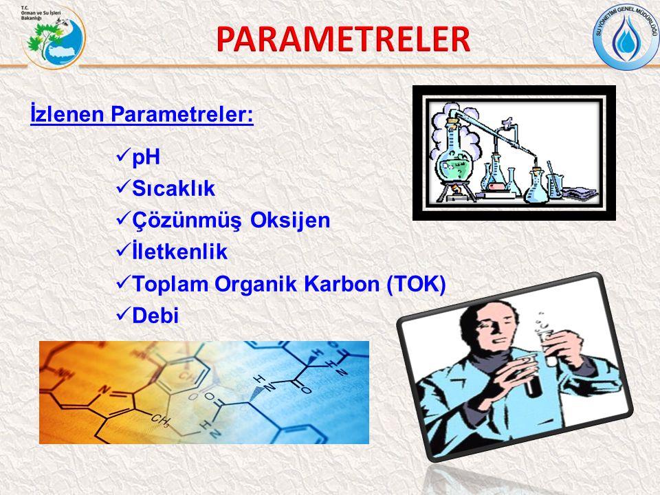 İzlenen Parametreler: pH Sıcaklık Çözünmüş Oksijen İletkenlik Toplam Organik Karbon (TOK) Debi