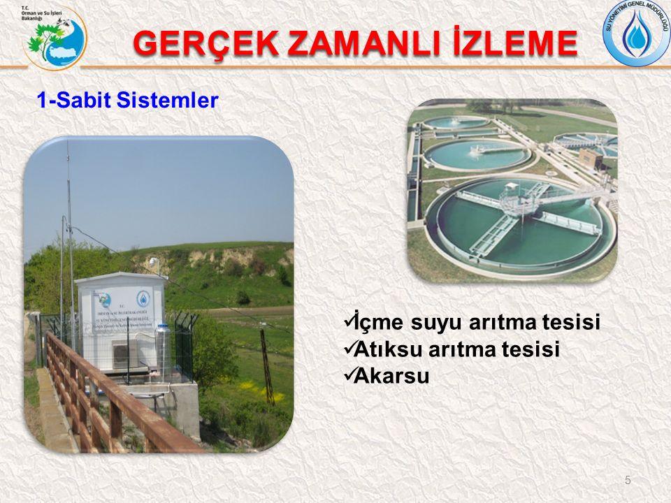 5 1-Sabit Sistemler İçme suyu arıtma tesisi Atıksu arıtma tesisi Akarsu