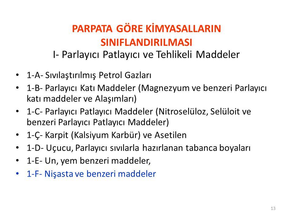 I- Parlayıcı Patlayıcı ve Tehlikeli Maddeler 1-A- Sıvılaştırılmış Petrol Gazları 1-B- Parlayıcı Katı Maddeler (Magnezyum ve benzeri Parlayıcı katı mad