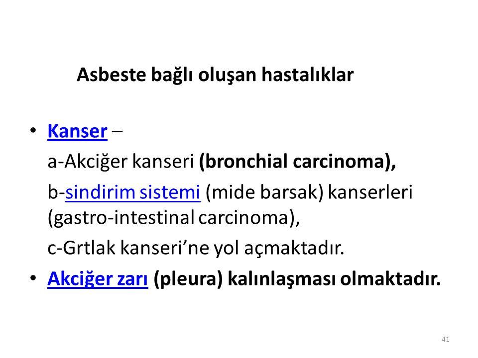 Asbeste bağlı oluşan hastalıklar Kanser – Kanser a-Akciğer kanseri (bronchial carcinoma), b-sindirim sistemi (mide barsak) kanserleri (gastro-intestin