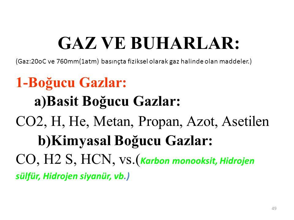49 GAZ VE BUHARLAR: (Gaz:20oC ve 760mm(1atm) basınçta fiziksel olarak gaz halinde olan maddeler.) 1-Boğucu Gazlar: a)Basit Boğucu Gazlar: CO2, H, He,