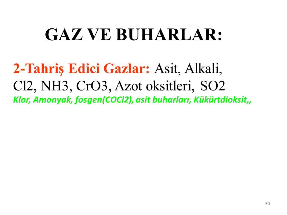 50 GAZ VE BUHARLAR: 2-Tahriş Edici Gazlar: Asit, Alkali, Cl2, NH3, CrO3, Azot oksitleri, SO2 Klor, Amonyak, fosgen(COCl2), asit buharları, Kükürtdioks