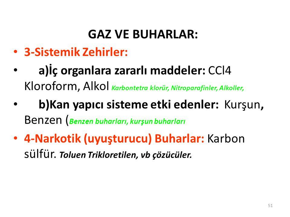 GAZ VE BUHARLAR: 3-Sistemik Zehirler: a)İç organlara zararlı maddeler: CCl4 Kloroform, Alkol Karbontetra klorür, Nitroparafinler, Alkoller, b)Kan yapı