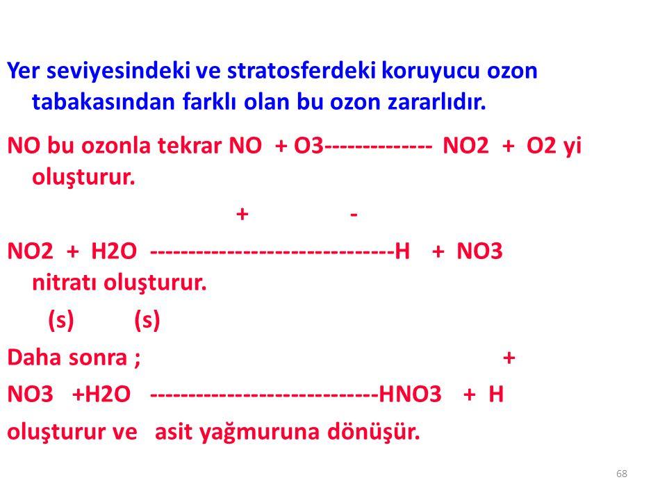 Yer seviyesindeki ve stratosferdeki koruyucu ozon tabakasından farklı olan bu ozon zararlıdır. NO bu ozonla tekrar NO + O3-------------- NO2 + O2 yi o