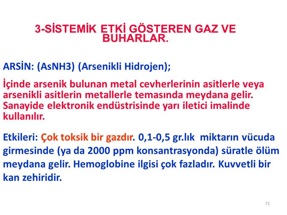3-SİSTEMİK ETKİ GÖSTEREN GAZ VE BUHARLAR. 71 ARSİN: (AsNH3) (Arsenikli Hidrojen); İçinde arsenik bulunan metal cevherlerinin asitlerle veya arsenikli