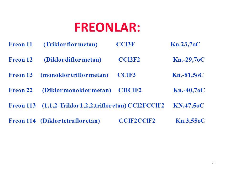 FREONLAR: 75 Freon 11 (Triklor flor metan) CCl3F Kn.23,7oC Freon 12 (Diklor diflor metan) CCl2F2 Kn.-29,7oC Freon 13 (monoklor triflor metan) CClF3 Kn
