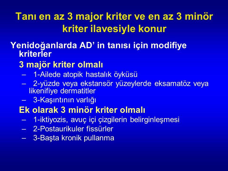 Tanı en az 3 major kriter ve en az 3 minör kriter ilavesiyle konur Yenidoğanlarda AD' in tanısı için modifiye kriterler 3 majör kriter olmalı –1-Ailede atopik hastalık öyküsü –2-yüzde veya ekstansör yüzeylerde eksamatöz veya likenifiye dermatitler –3-Kaşıntının varlığı Ek olarak 3 minör kriter olmalı –1-iktiyozis, avuç içi çizgilerin belirginleşmesi –2-Postaurikuler fissürler –3-Başta kronik pullanma