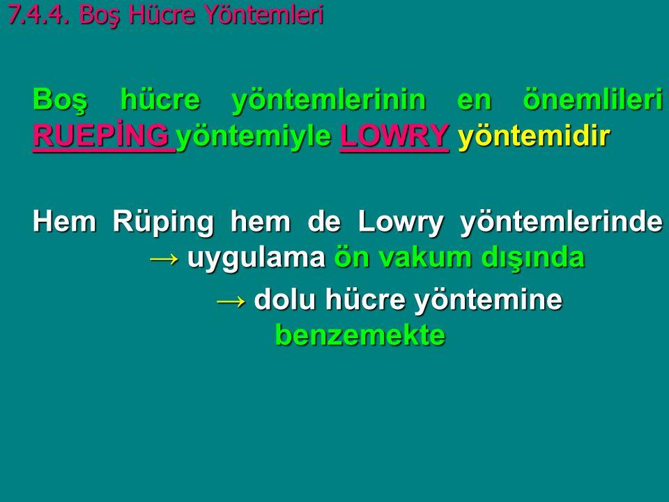 Boş hücre yöntemlerinin en önemlileri RUEPİNG yöntemiyle LOWRY yöntemidir Boş hücre yöntemlerinin en önemlileri RUEPİNG yöntemiyle LOWRY yöntemidir Hem Rüping hem de Lowry yöntemlerinde → uygulama ön vakum dışında Hem Rüping hem de Lowry yöntemlerinde → uygulama ön vakum dışında → dolu hücre yöntemine benzemekte → dolu hücre yöntemine benzemekte 7.4.4.