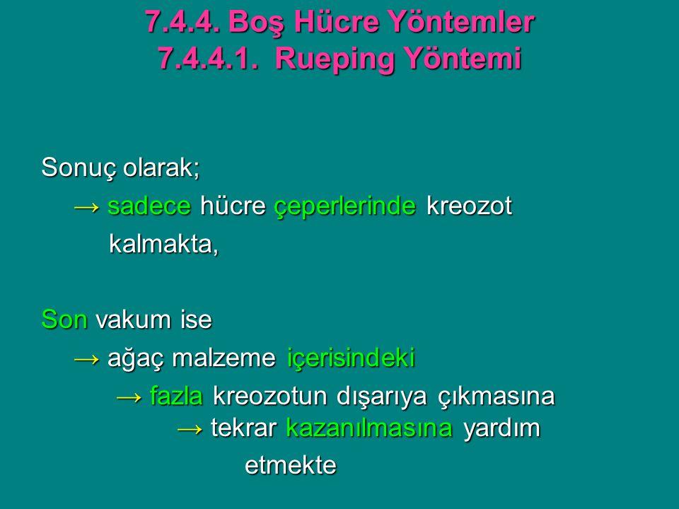 7.4.4. Boş Hücre Yöntemler 7.4.4.1.