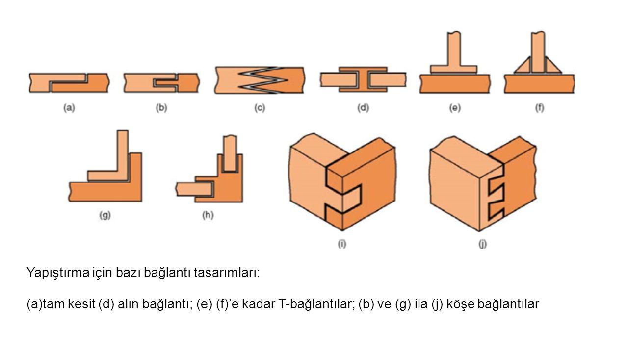 Yapıştırma için bazı bağlantı tasarımları: (a)tam kesit (d) alın bağlantı; (e) (f)'e kadar T-bağlantılar; (b) ve (g) ila (j) köşe bağlantılar