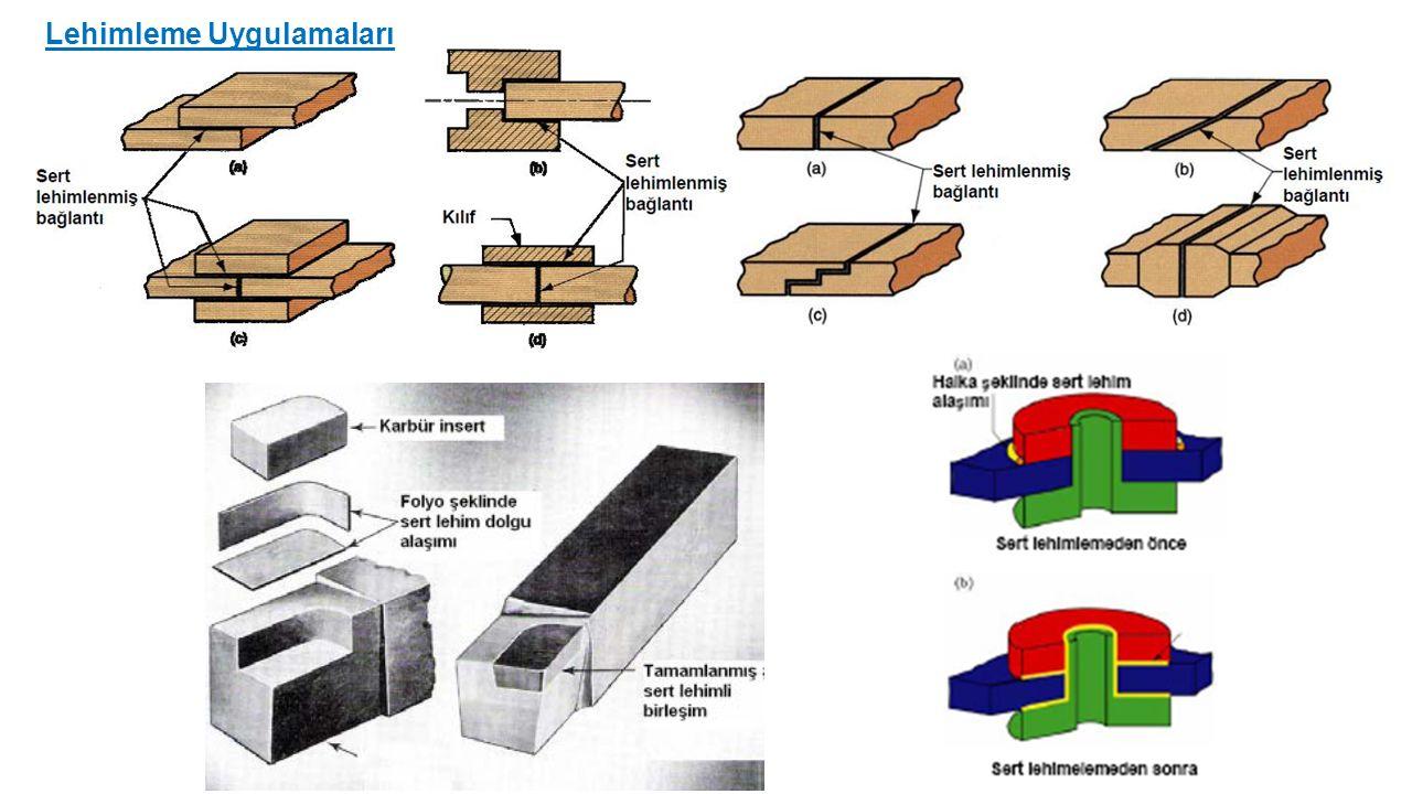 Yapıştırma İki (ya da daha fazla) yakın yerleştirilmiş parçayı yüzey birleştiricisi ile bir arada tutmak için bir ilave malzemenin kullanıldığı birleştirme yöntemidir.