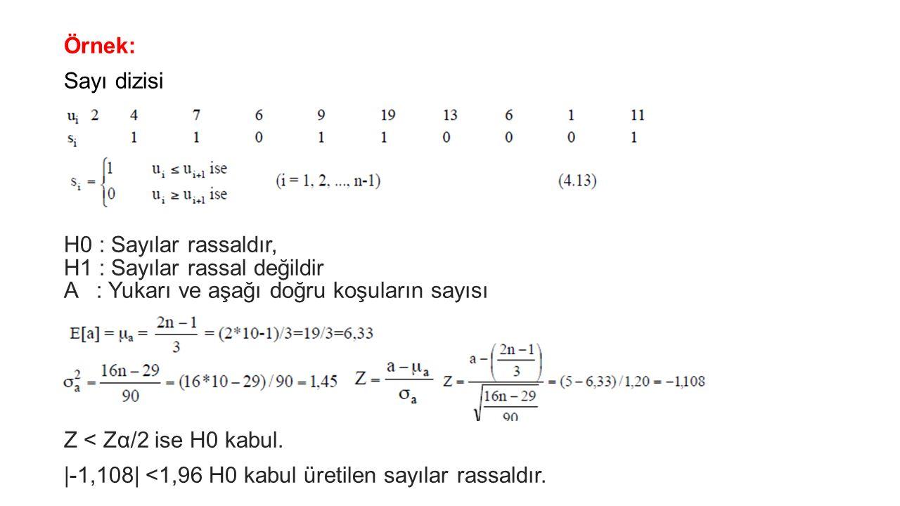 Örnek: Sayı dizisi H0 : Sayılar rassaldır, H1 : Sayılar rassal değildir A : Yukarı ve aşağı doğru koşuların sayısı Z < Zα/2 ise H0 kabul. |-1,108| <1,