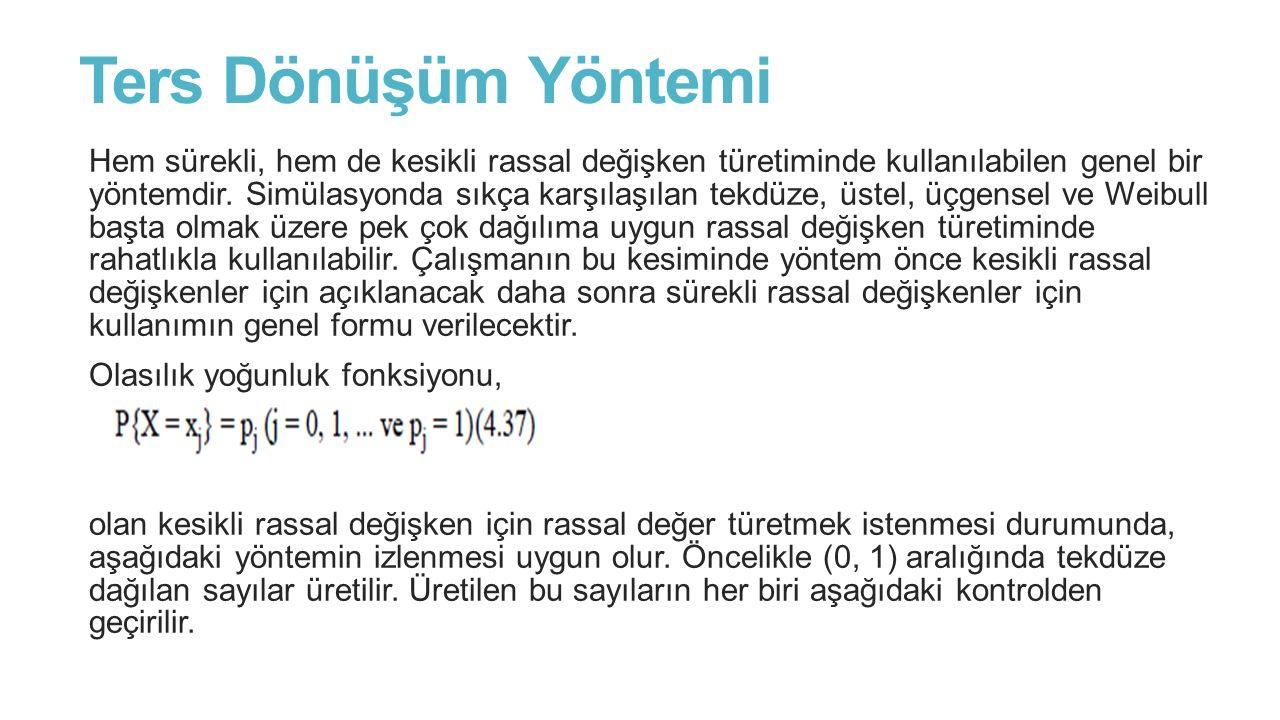 0 < a < b için P{a ≤ U < b} = b - a olduğundan, (4.39) yazılabilir.
